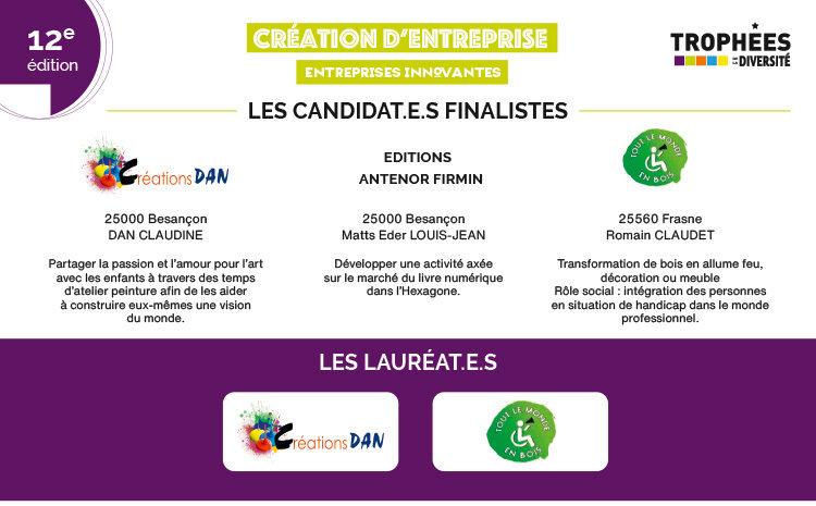 """Lauréat.e.s des Trophées de la Diversité 2020 """"Création d'entreprise"""""""